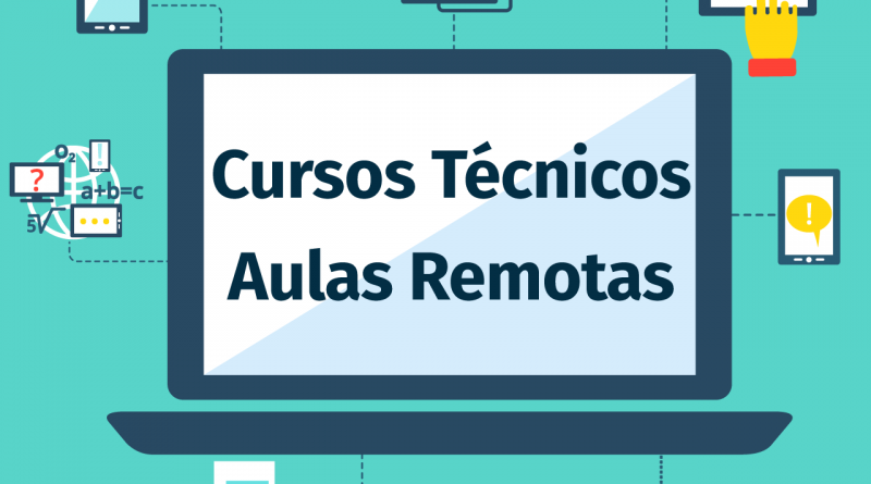 aulas_remotas